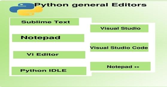 General Editors