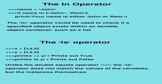 In Operators