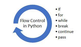python tutorials 5