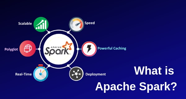 what is apache sparks