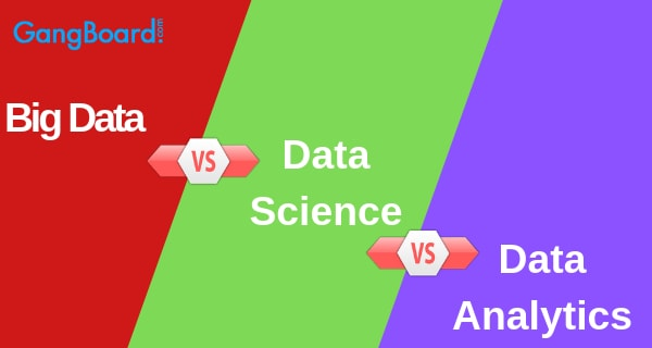 Big Data Vs Data Science Vs Data Analytics