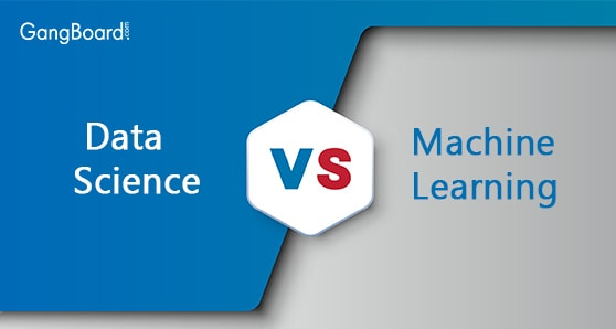 Comaprison of Data Science Vs Machine Learning