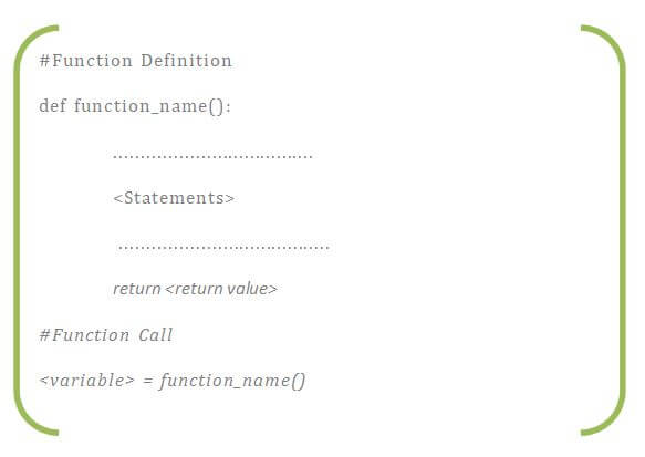 without argument with return value