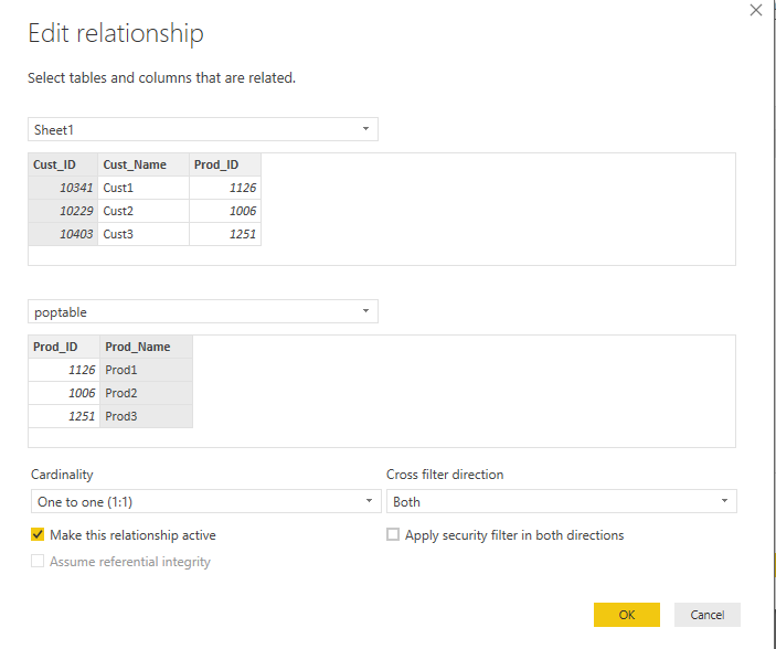 Detailed View of Data Relationship
