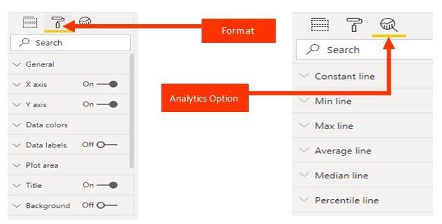 Power BI Data Visualization – Format Visualization