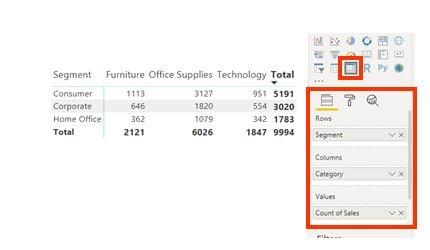 Power BI Data Visualization – Matrix Table