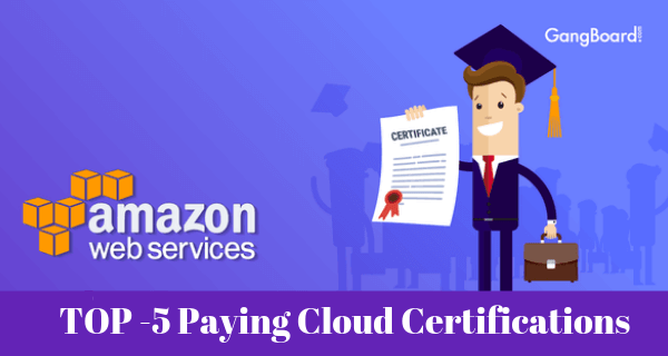 Top Paying Cloud Certifiations