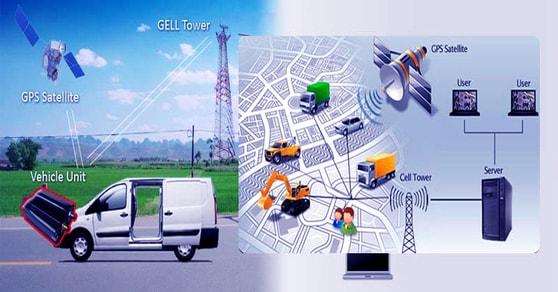 Vehicle Tracking