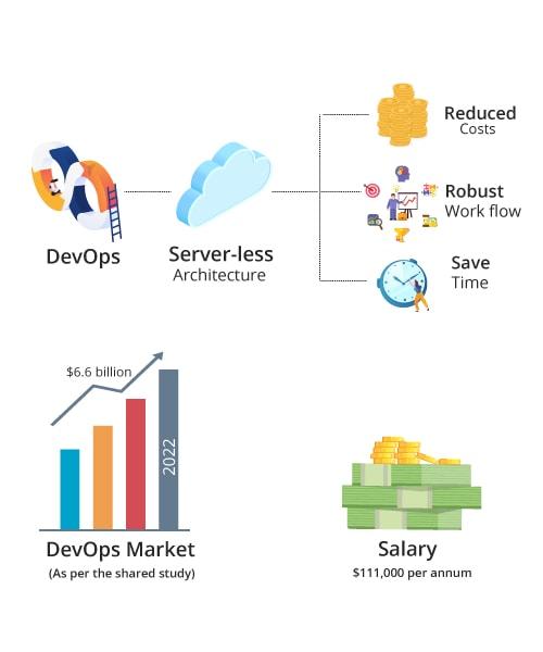 DevOps key features