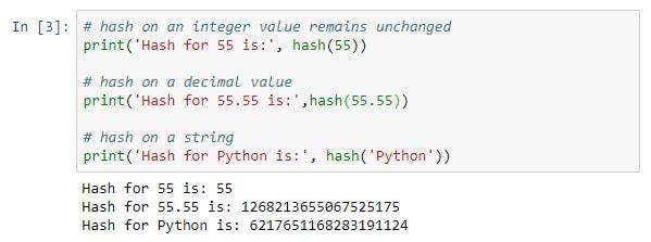 Python Program Explaning Hash