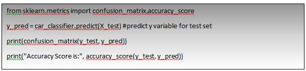 Accuracy Model