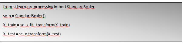 Standard Calling